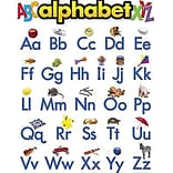 Alphabet Learning Chart