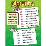 Digraphs Learning Chart