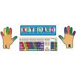 Keyboards Bulletin Board