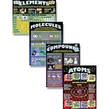 Atom, Element, Molecule, Compound Poster Set