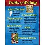 Trend® Traits of Writing Learning Charts