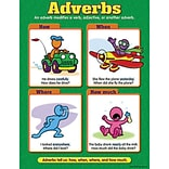 Trend Learning Charts; Adverbs