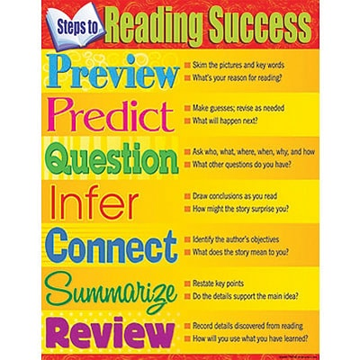 Trend® Learning Charts, Steps to Reading Success