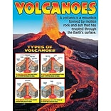 Trend Learning Charts; Volcanoes