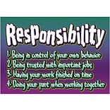 Trend ARGUS Poster; Responsibility…