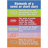 Elements of a Novel or Short Story Poster