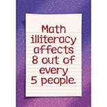 Math illiteracy affects 8 out of… Poster