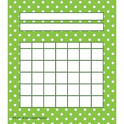 Teacher Created Resources Incentive Charts, Lime Polka Dots