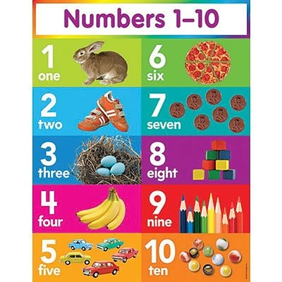 Teachers Friend Charts, Numbers 1-10 Chart