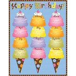 Dots on Chocolate® Happy Birthday Chart