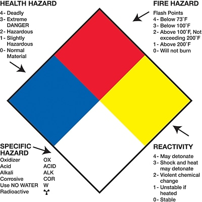 Tape Logic™ Health Hazard Fire Hazard Specific Hazard Reactivity Regulated Label, 4 x 4