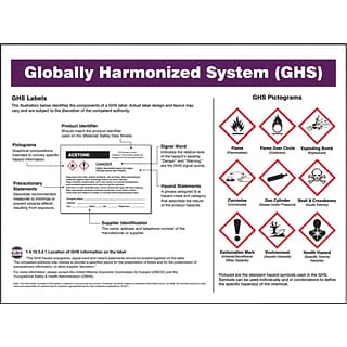 Accuform Signs® Globally Harmonized System (GHS) Reference Poster, 18 x 24