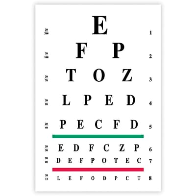 Graphic Image Laser Postcards, Eye Chart (Snellen)