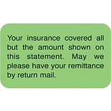 Patient Insurance Labels, Insurance Covered/All But Amount, Fl Green, 7/8x1-1/2, 500 Labels
