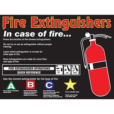 ACCUFORM SIGNS® Safety Poster, FIRE EXTINGUISHERS-IN CASE OF FIRE...20x32, Laminated Flex Plastic