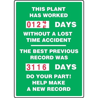 ACCUFORM SIGNS® Turn-A-Day Scoreboard, THIS PLANT HAS WORKED # DAYS W/OUT ACCIDENT, 36x24, Plastic (MSCBDD11)