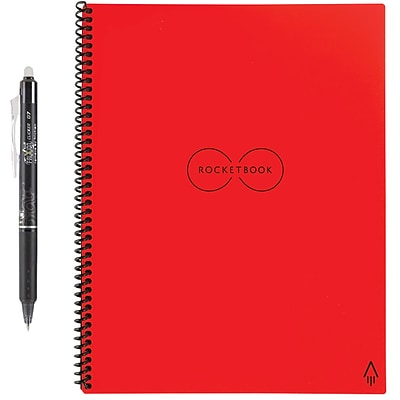 The Definitive Guide to Rocketbook Smart Notebook How Does It Work