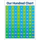 Scholastic 17 x 22 Hundred Chart Anchor Chart (SC-834514)