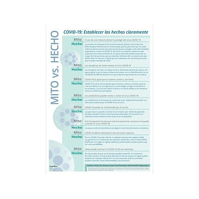 ComplyRight COVID-19 Fact vs Myth Poster, Spanish, 10 x 14, Teal/White (N0105)